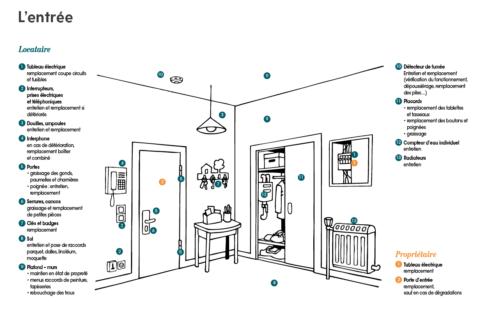 quelques astuces pour rendre son appartement plus colo. Black Bedroom Furniture Sets. Home Design Ideas
